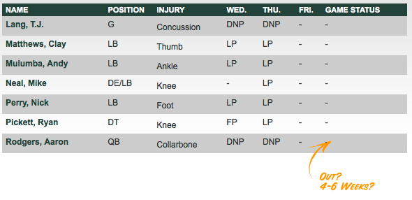 packers-injury-report-thursday